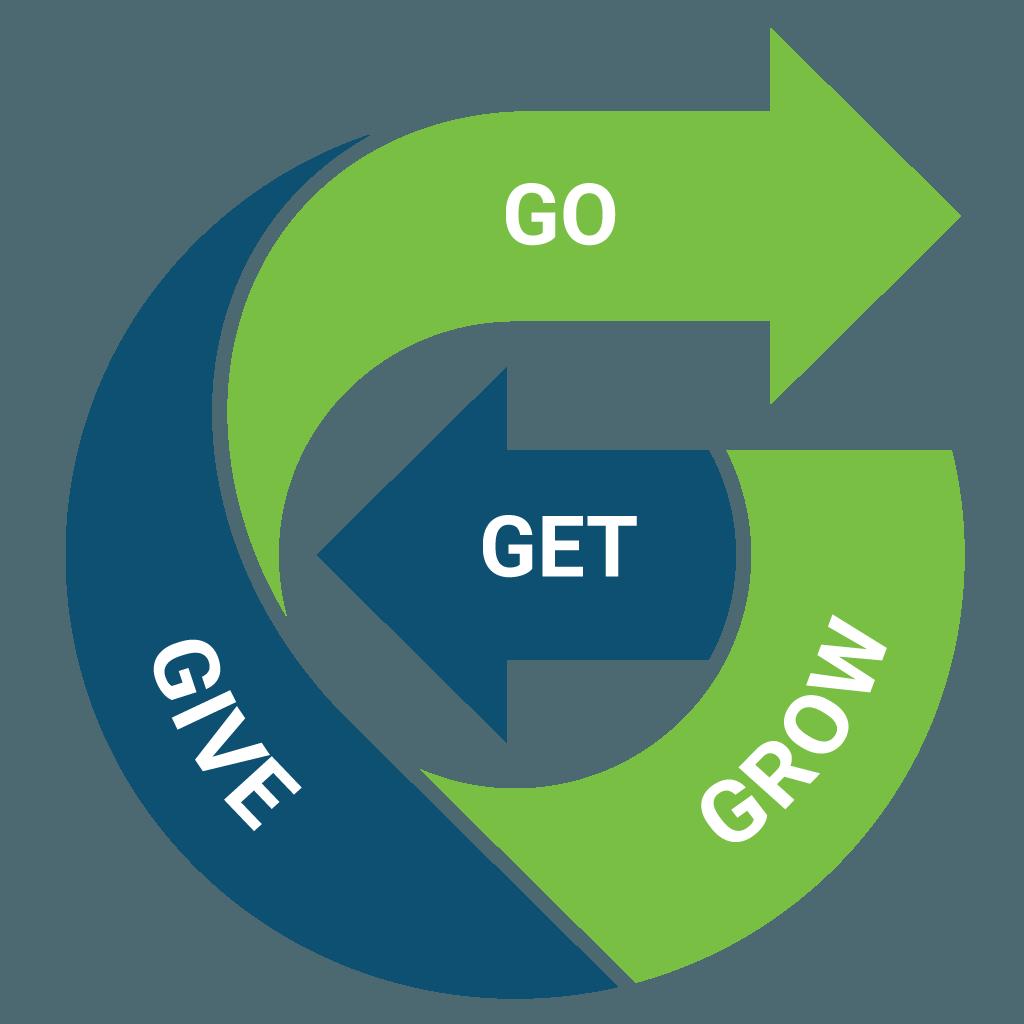 gng-framework-with-g